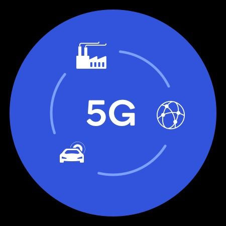 5G bands explained 1