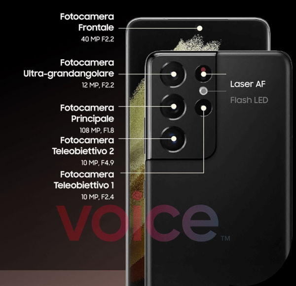Leaked infographics with camera details for the Galaxy S21 Ultra