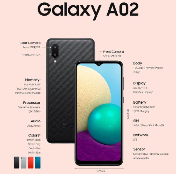 Samsung Galaxy A02 specs