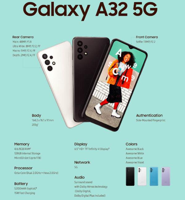 Samsung Galaxy A32 5G Specs