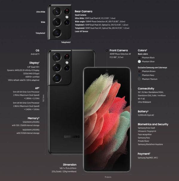 Samsung Galaxy S21 5G Ultra Specs