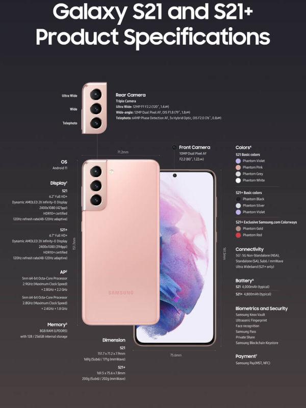 Samsung Galaxy S21 5G specs