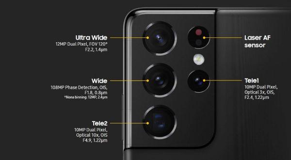 Samsung Galaxy S21 Ultra Rear Camera
