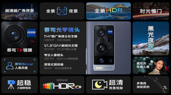 vivo X60 Pro plus camera details