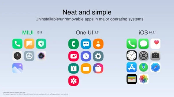 Comparison with One UI iOS