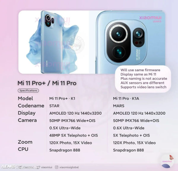 Differences Between Cameras of Xiaomi Mi 11 Pro and Mi 11 Pro