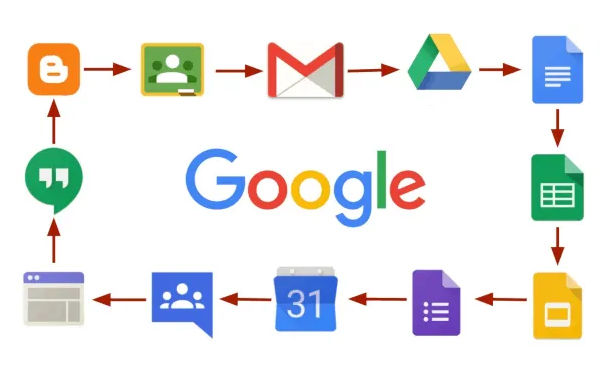 Google Mobile Services GMS