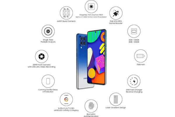 Samsung Galaxy F62 specs