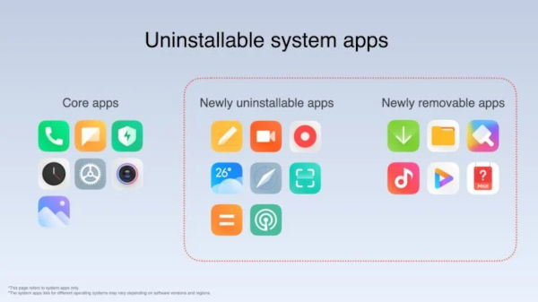 Uninstallable Apps