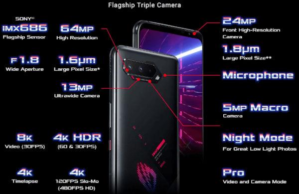 Asus ROG Phone 5 camera details