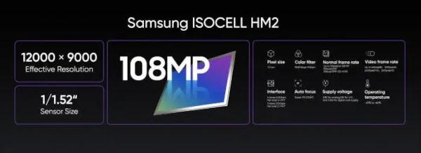 Details Of Realme 8 Pro 108MP Camera 1
