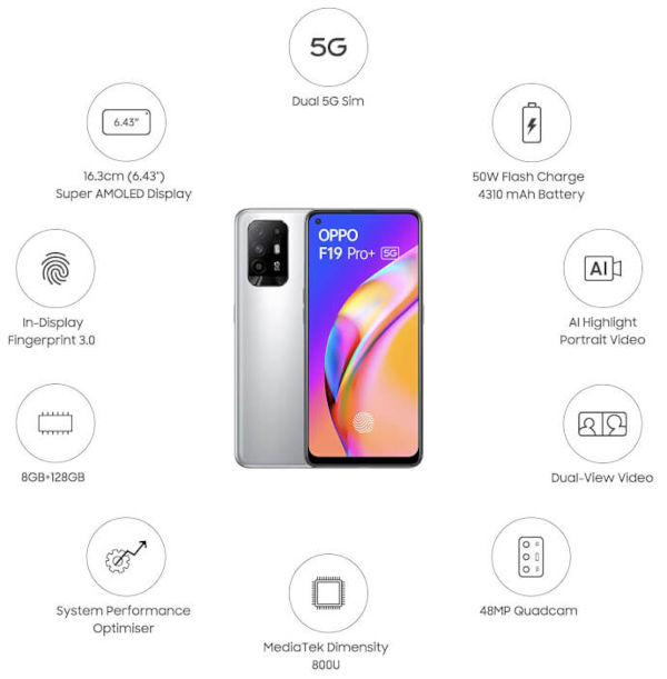Oppo F19 Pro Plus 5G features