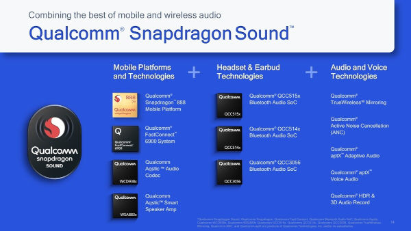 Qualcomm Snapdragon Sound launched
