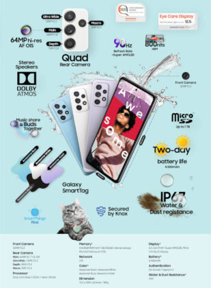 Samsung Galaxy A52 4G specs