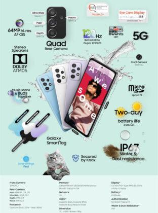 Samsung Galaxy A52 5G specs