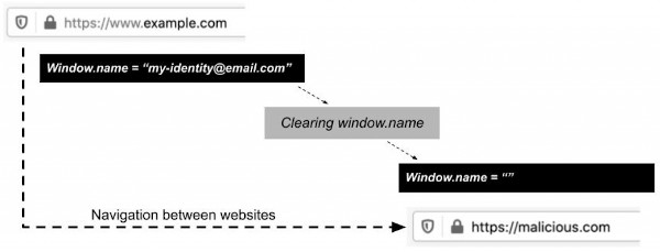 New firefox 88 prohibiting websites from using the Window.name property