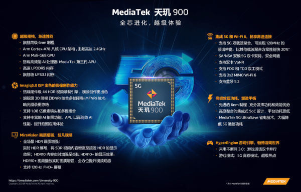 MediaTek Dimensity 900 specs