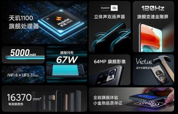 Redmi Note 10 Pro China specs