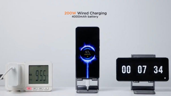 Xiaomi 200W HyperCharge results