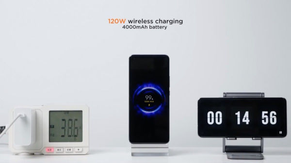 Xiaomi HyperCharge results