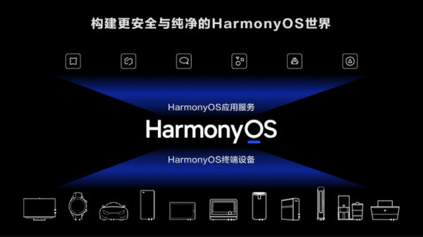 HarmonyOS One as All All as One