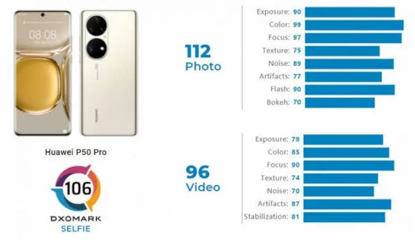 HUAWEI P50 PRO selfie camera