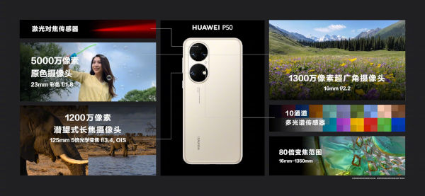 Huawei P50 launched