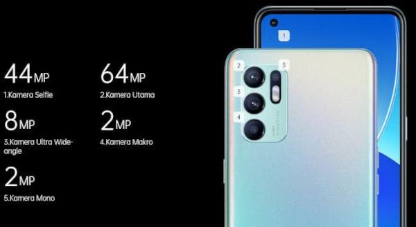 Oppo Reno6 4G camera details