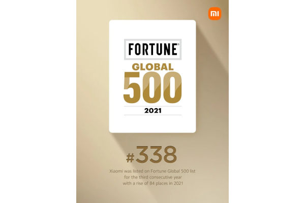 Xiaomi advances to 338th position in Fortune Global 500 list