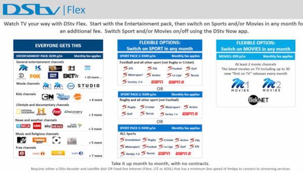 DSTV Flex