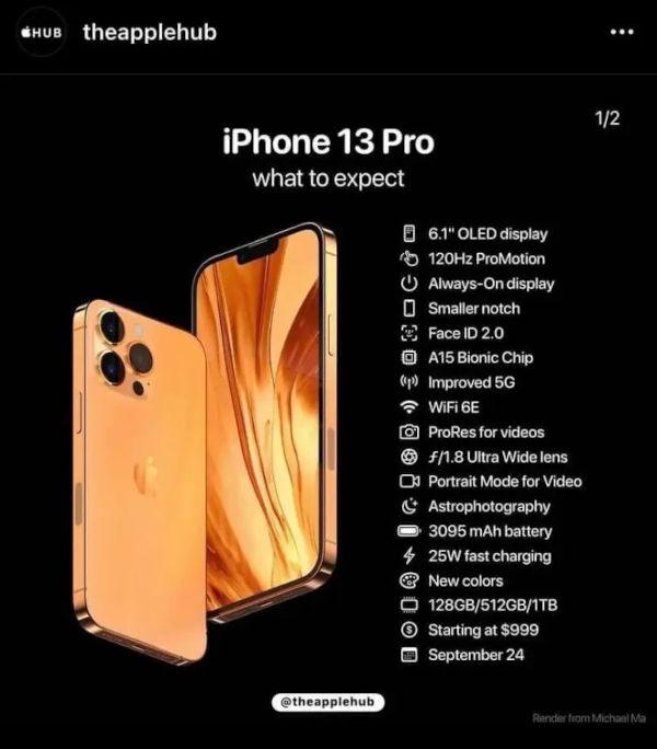 iPhone 13 Pro specs revealed