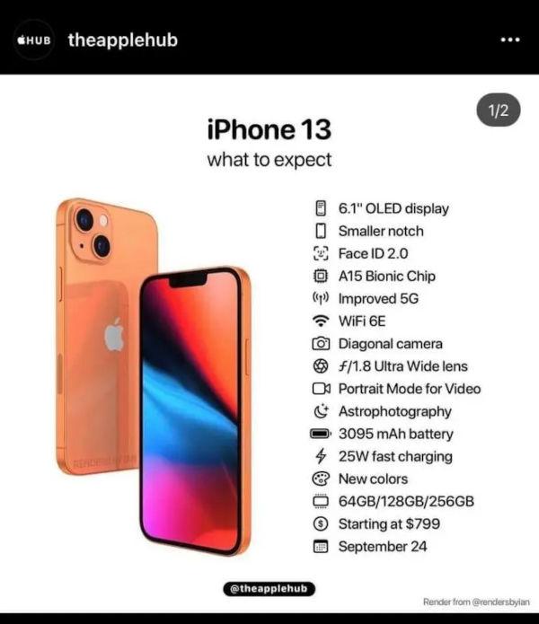 iPhone 13 specs revealed