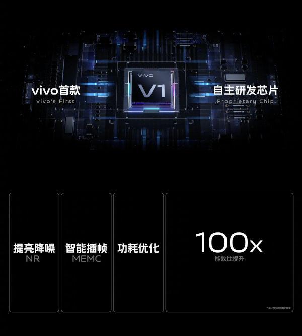 vivo V1 Chip
