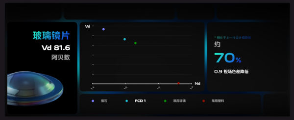 vivo V1 features 1