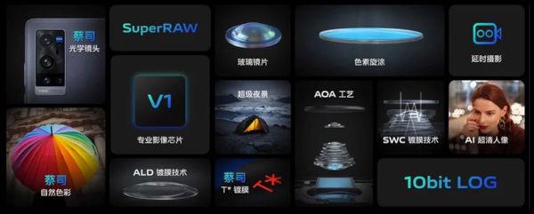 vivo V1 features