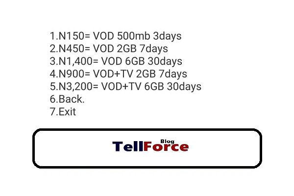 Glo TV data plans